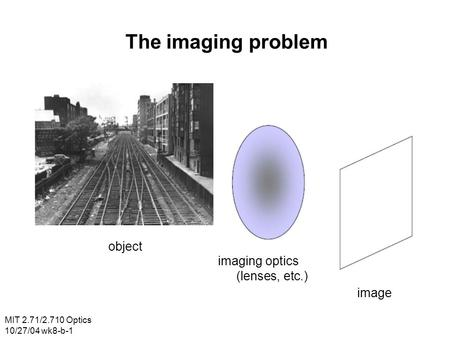 MIT 2.71/2.710 Optics 10/27/04 wk8-b-1 The imaging problem object imaging optics (lenses, etc.) image.