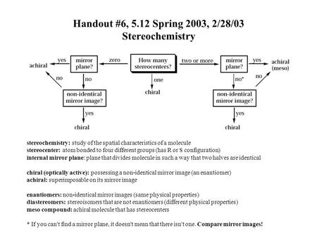 Handout #6, 5.12 Spring 2003, 2/28/03 Stereochemistry stereochemistry: study of the spatial characteristics of a molecule stereocenter: atom bonded to.