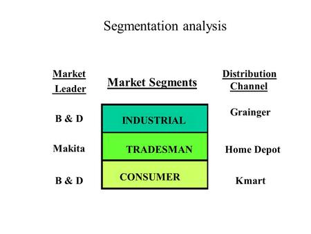 Segmentation analysis