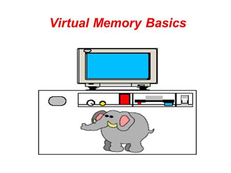 Virtual Memory Basics. The Fifties: -Absolute Addresses -Dynamic address translation The Sixties: -Paged memory systems and TLBs -Atlas Demand paging.