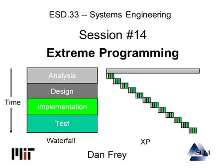 ESD.33 -- Systems Engineering Session #14 Extreme Programming.