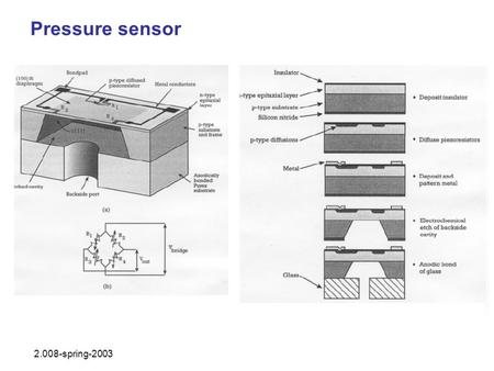 Pressure sensor 2.008-spring-2003. Surface Micromachining 2.008-spring-2003 Deposit sacrificial layer Pattern anchors Deposit/pattern structural layerEtch.