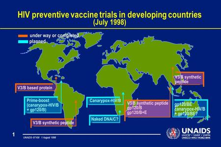 1 UNAIDS–97100 1 August 1998 HIV preventive vaccine trials in developing countries (July 1998)