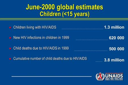 L Children living with HIV/AIDS l New HIV infections in children in 1999 l Child deaths due to HIV/AIDS in 1999 l Cumulative number of child deaths due.