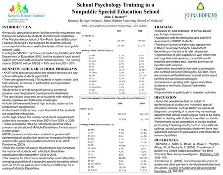 TRAINING Exposure to best practices of school-based psychological services. Assistance with the behavioral and cognitive assessment of KKSP students. Training.