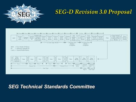 SEG Technical Standards Committee SEG-D Revision 3.0 Proposal.