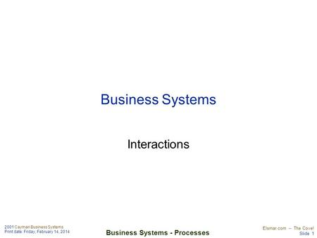 Business Systems Interactions.
