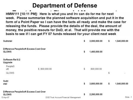 Slide - 1 13-Apr-07DOD Trust Account Financial Management Department of Defense Trust Account Financial Management HMW111 [10:11 PM]: Here is what you.
