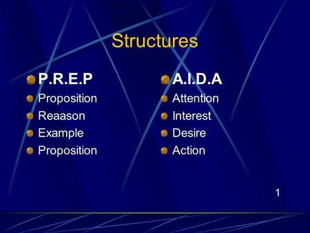 1 Structures P.R.E.P Proposition Reaason Example Proposition A.I.D.A Attention Interest Desire Action.