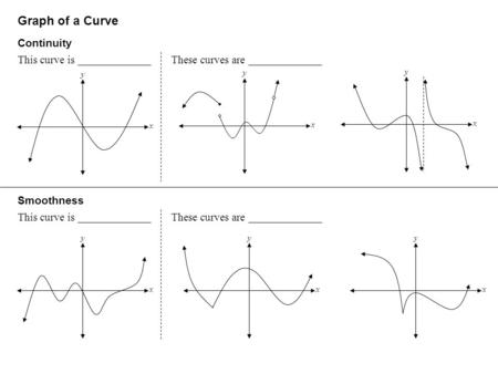 Graph of a Curve Continuity This curve is _____________These curves are _____________ Smoothness This curve is _____________These curves are _____________.