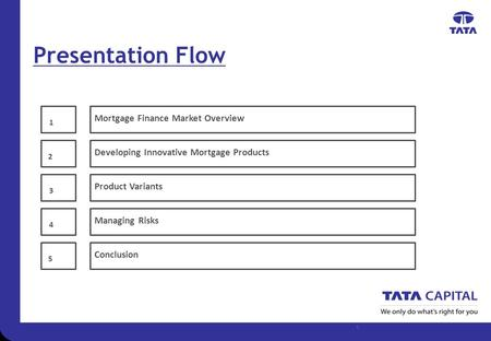 New Mortgage Products to gain an edge A Presentation by Sanjay Shukla Business Head Tata Capital Housing Finance Limited.