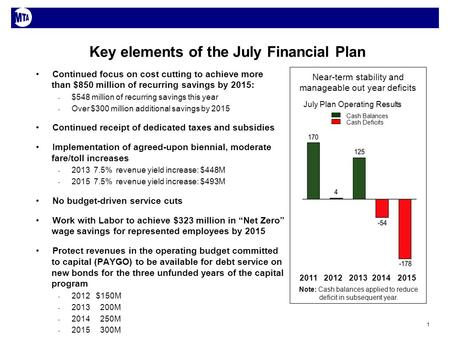 Metropolitan Transportation Authority 2012 Final Proposed Budget November Financial Plan 2012 – 2015 ~ 2012 – 2014 Capital Funding Proposal Update November.