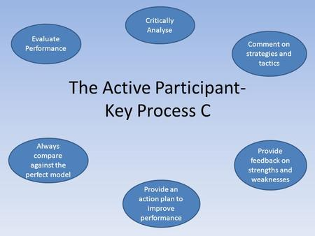 The Active Participant- Key Process C Evaluate Performance Critically Analyse Comment on strategies and tactics Always compare against the perfect model.