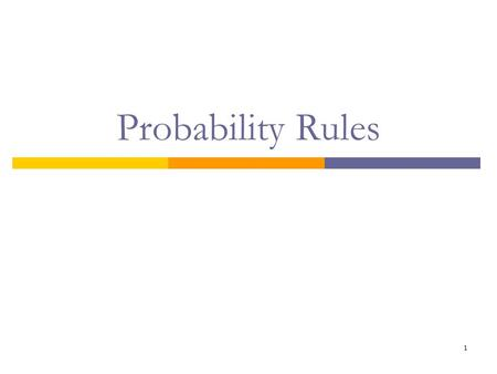 1 Probability Rules. 2 Review of Basic Probability Rules Complement Rule P(A) = 1 – P(A c ) Addition Rule for Mutually Exclusive Events P(A or B) = P(A)