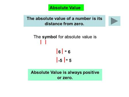 Absolute Value The absolute value of a number is its distance from zero. The symbol for absolute value is 6 = 6 -5 = 5 Absolute Value is always positive.
