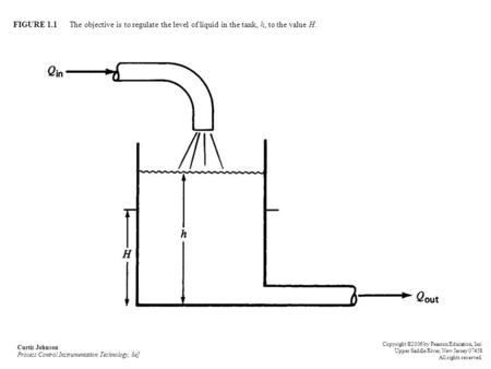 FIGURE 1.1 The objective is to regulate the level of liquid in the tank, h, to the value H. Curtis Johnson Process Control Instrumentation Technology,