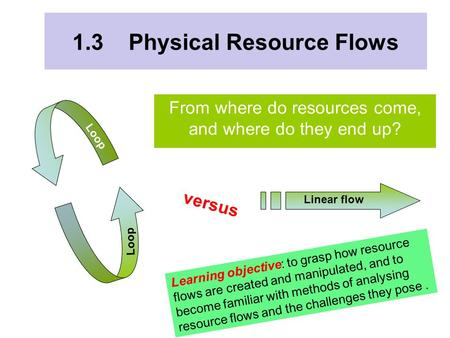 1.3 Physical Resource Flows From where do resources come, and where do they end up? versus Learning objective: to grasp how resource flows are created.