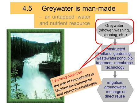 4.5 Greywater is man-made – an untapped water and nutrient resource constructed wetland, gardening, wastewater pond, biol. treatment, membrane- technology.