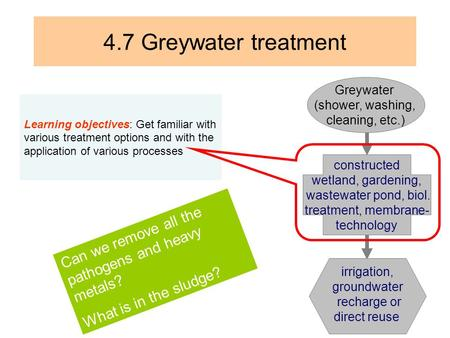 4.7 Greywater treatment Learning objectives: Get familiar with various treatment options and with the application of various processes Can we remove all.