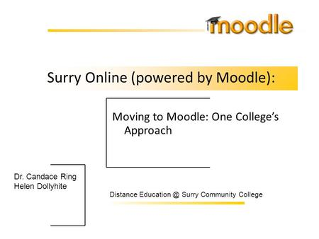 Surry Online (powered by Moodle): Moving to Moodle: One Colleges Approach Dr. Candace Ring Helen Dollyhite Distance Surry Community College.