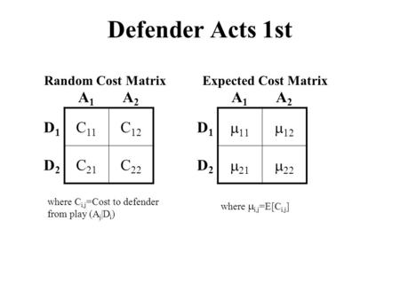 Defender Acts 1st A1A1 A2A2 D1D1 C 11 C 12 D2D2 C 21 C 22 where C i,j =Cost to defender from play (A j |D i ) A1A1 A2A2 D1D1 1 12 D2D2 21 22 Random Cost.