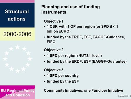 2000-2006 EU-Regional Policy and Cohesion Structural actions Agenda 2000 1 Planning and use of funding instruments Objective 1 1 CSF, with 1 OP per region.