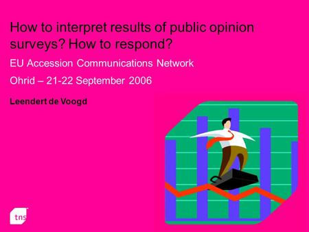 How to interpret results of public opinion surveys? How to respond? EU Accession Communications Network Ohrid – 21-22 September 2006 Leendert de Voogd.