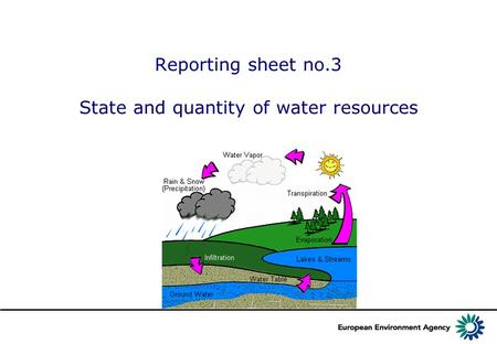 Reporting sheet no.3 State and quantity of water resources.