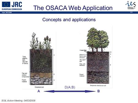 Ispra, 26/2/2008 1/21 SOIL Action Meeting, 04/03/2008 The OSACA Web Application A B D(A;B) Concepts and applications.
