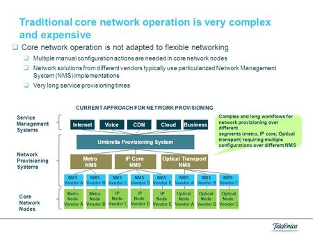 New Control Architectures for E2E networks Juan Pedro Fernandez-Palacios, Telefonica I+D April 2013.