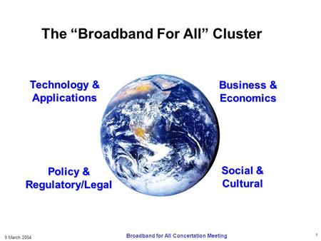 1 9 March 2004 Broadband for All Concertation Meeting The Broadband For All Cluster Business & Economics Technology & Applications Policy & Regulatory/Legal.