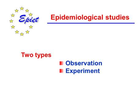 Epidemiological studies Two types Observation Experiment.