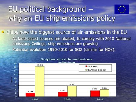EU political background – why an EU ship emissions policy Ships now the biggest source of air emissions in the EU Ships now the biggest source of air emissions.