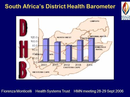 South Africas District Health Barometer Fiorenza Monticelli Health Systems Trust HMN meeting 28-29 Sept 2006.