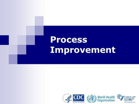 1 Process Improvement. Process Improvement-Module 152 Learning Objectives At the end of this module, participants should be able to: Relate the historical.