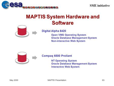 SME initiative May 2000MAPTIS Presentation63 MAPTIS System Hardware and Software Digital Alpha 8420 Open VMS Operating System Oracle Database Management.