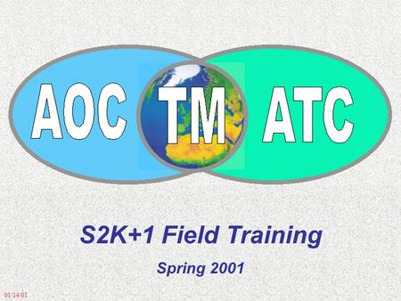 01/14/01 S2K+1 Field Training Spring 2001. 01/14/01 FAR 121 Air Safety PAD Operational Responsibility shared by: –P ilots –A TC –D ispatchers Enhancing.