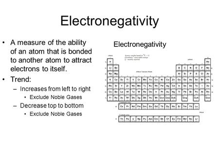 Electronegativity A measure of the ability of an atom that is bonded to another atom to attract electrons to itself. Trend: Increases from left to right.