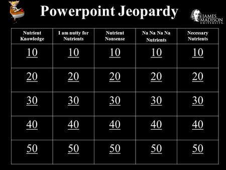 Powerpoint Jeopardy Nutrient Knowledge I am nutty for Nutrients Nutrient Nonsense Na Na Nutrients Necessary Nutrients 10 20 30 40 50.