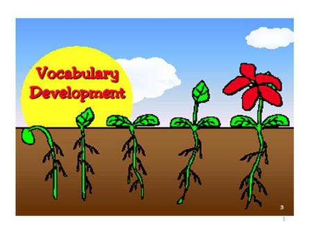 1. 2 Vocabulary Growth in reading power means, therefore, continuous enriching and enlarging of the reading vocabulary and increasing clarity of discrimination.