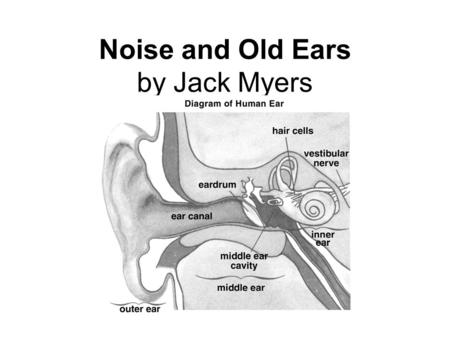 Noise and Old Ears by Jack Myers. 1 What is the meaning of the word decibel in paragraph 7 of the selection? Ο A. The loudest sound heard by human ears.
