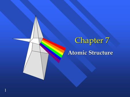 1 Chapter 7 Atomic Structure. 2 7.1 Types of EM waves They have different and They have different and n Radio waves, microwaves, infra red, ultraviolet,