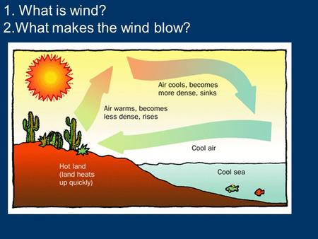 1. What is wind? 2.What makes the wind blow?.