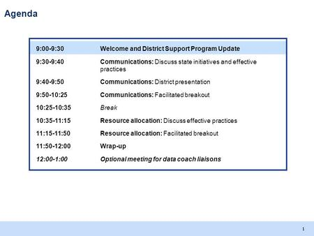 March, 2011 CSO Meeting. 11 Agenda 9:00-9:30Welcome and District Support Program Update 9:30-9:40Communications: Discuss state initiatives and effective.