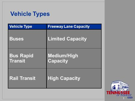 1 Vehicle Types Vehicle TypeFreeway Lane Capacity BusesLimited Capacity Bus Rapid Transit Medium/High Capacity Rail TransitHigh Capacity.