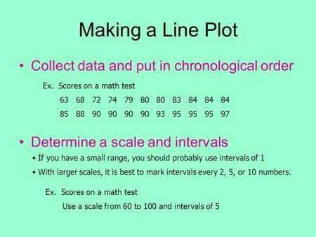 Making a Line Plot Collect data and put in chronological order Determine a scale and intervals If you have a small range, you should probably use intervals.