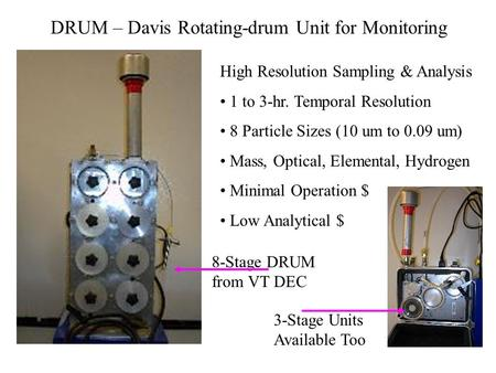 DRUM – Davis Rotating-drum Unit for Monitoring High Resolution Sampling & Analysis 1 to 3-hr. Temporal Resolution 8 Particle Sizes (10 um to 0.09 um) Mass,