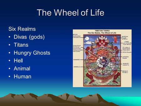 The Wheel of Life Six Realms Divas (gods) Titans Hungry Ghosts Hell