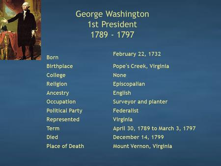 Born February 22, 1732 BirthplacePope's Creek, Virginia CollegeNone ReligionEpiscopalian AncestryEnglish OccupationSurveyor and planter Political PartyFederalist.