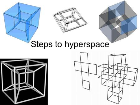 Steps to hyperspace. 0 A Point – (0D) No dimension.
